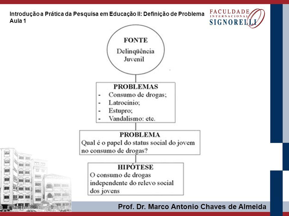 Prof. Dr. Marco Antonio Chaves de Almeida