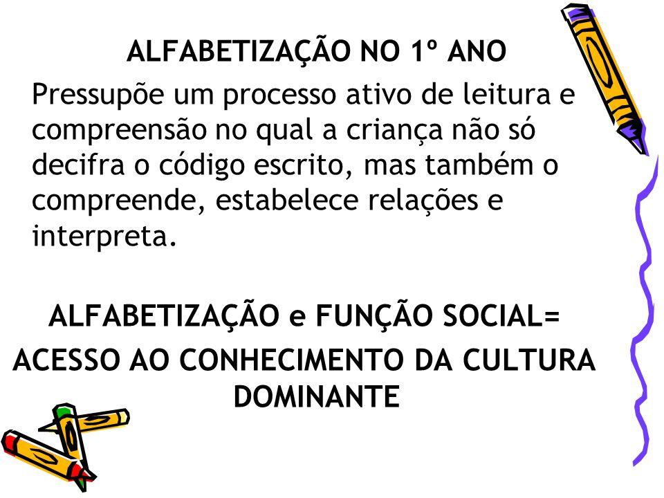 ALFABETIZAÇÃO e FUNÇÃO SOCIAL=
