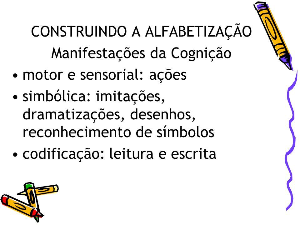 CONSTRUINDO A ALFABETIZAÇÃO Manifestações da Cognição