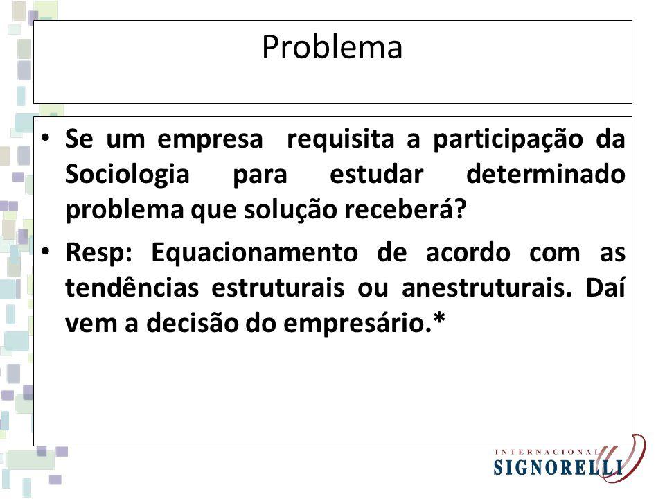 Problema Se um empresa requisita a participação da Sociologia para estudar determinado problema que solução receberá