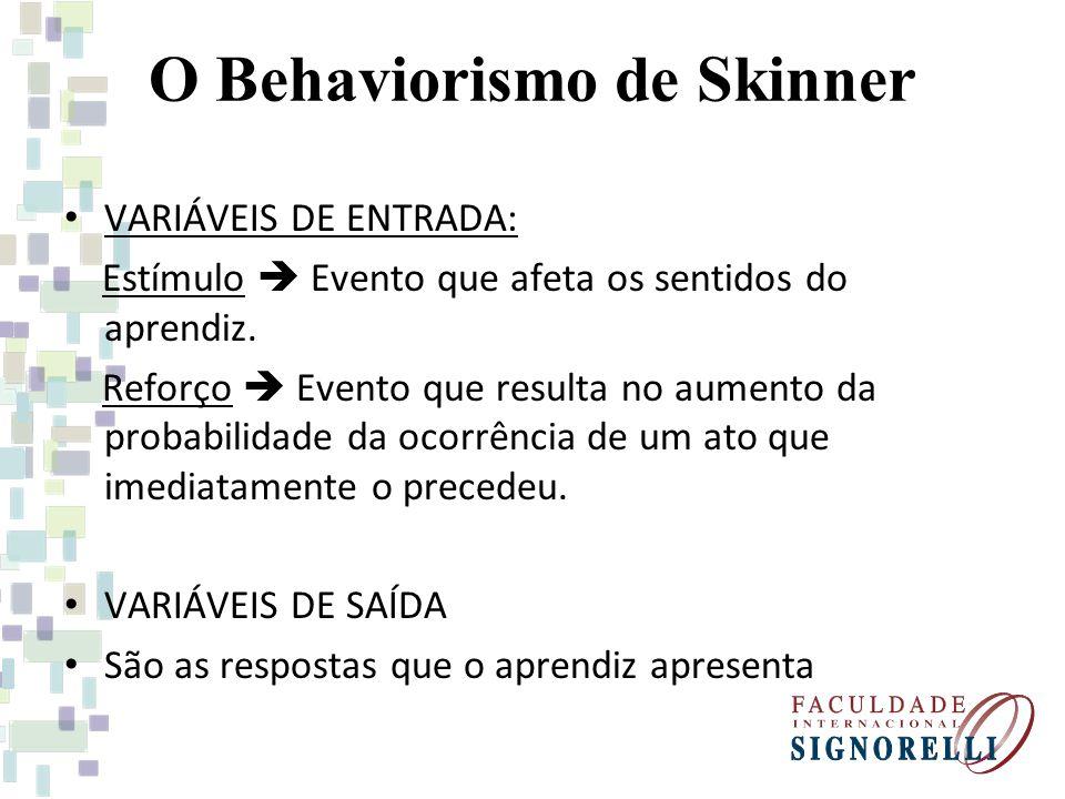 O Behaviorismo de Skinner