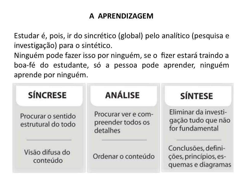 A APRENDIZAGEM Estudar é, pois, ir do sincrético (global) pelo analítico (pesquisa e investigação) para o sintético.