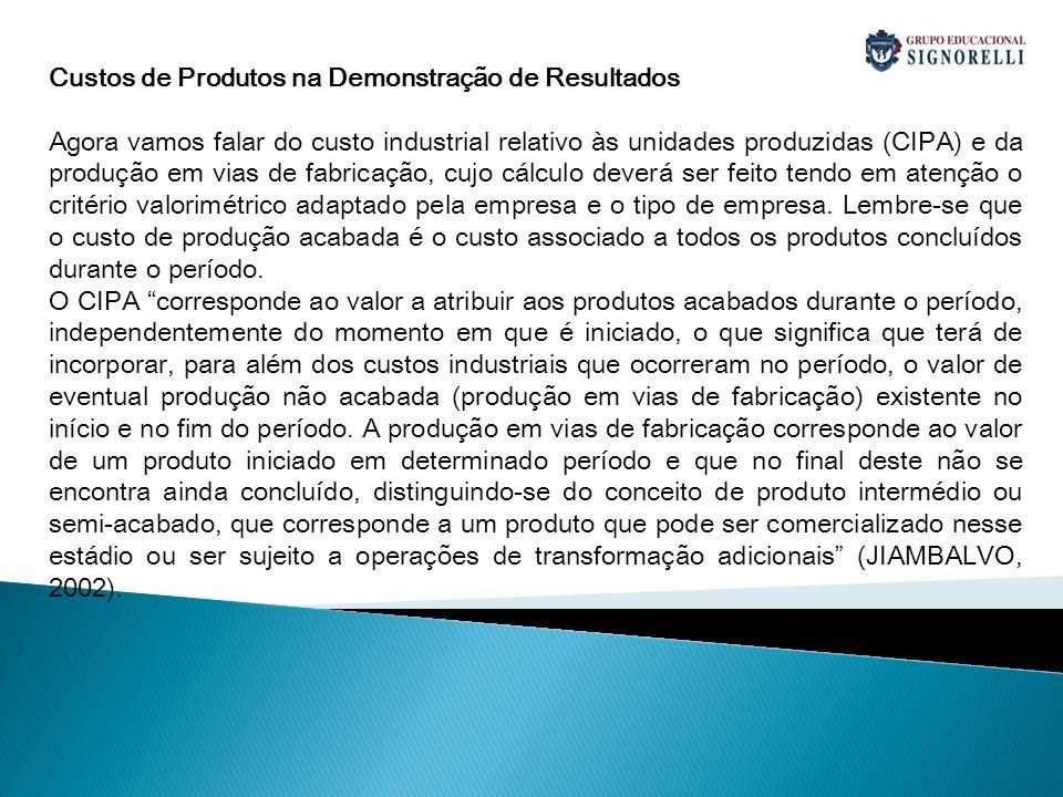 Custos de Produtos na Demonstração de Resultados