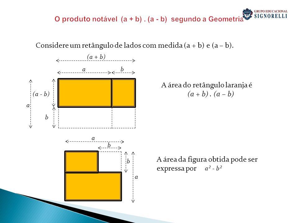 O produto notável (a + b) . (a - b) segundo a Geometria
