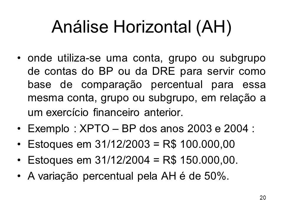 Análise Horizontal (AH)