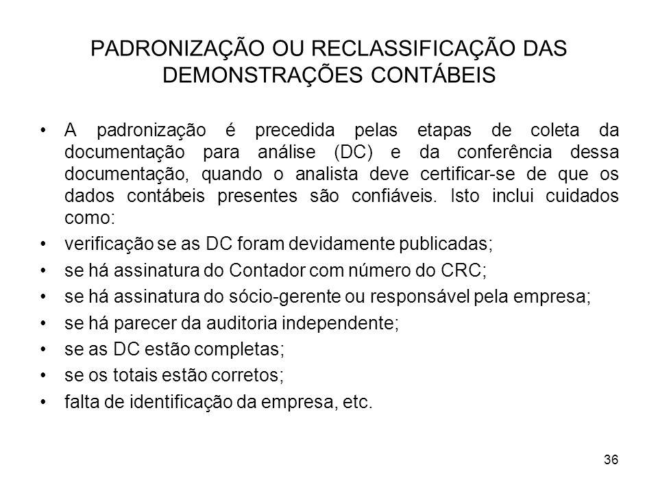 PADRONIZAÇÃO OU RECLASSIFICAÇÃO DAS DEMONSTRAÇÕES CONTÁBEIS