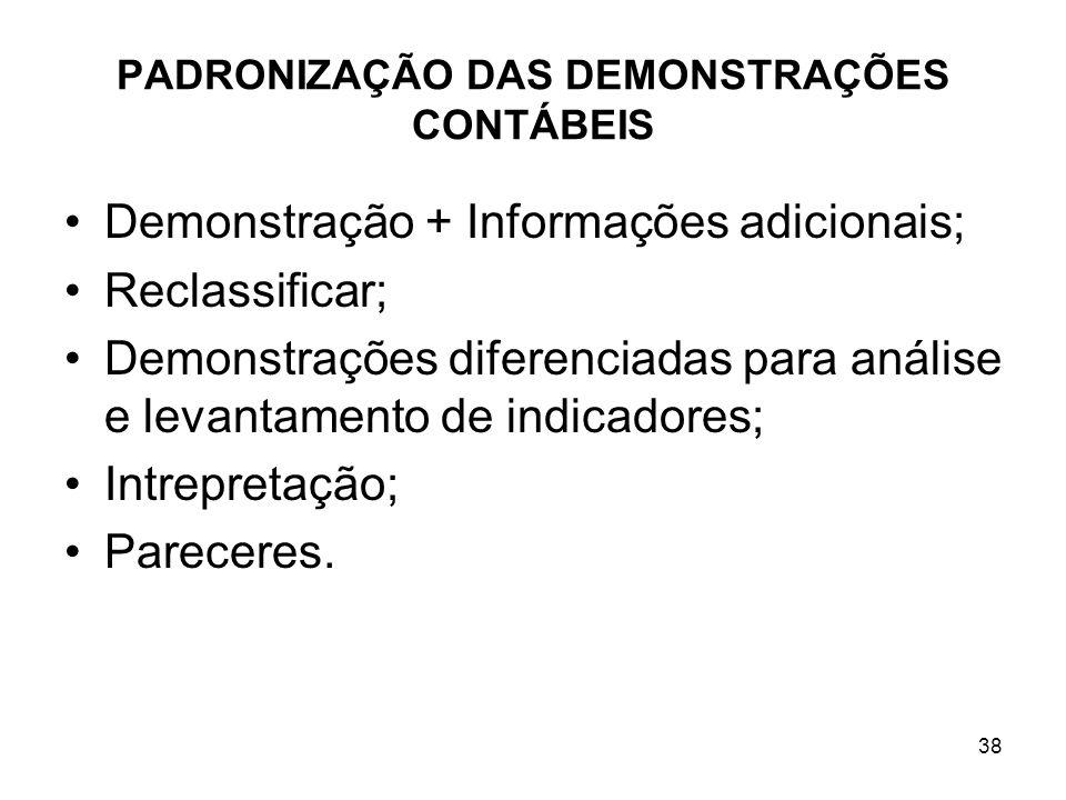 PADRONIZAÇÃO DAS DEMONSTRAÇÕES CONTÁBEIS