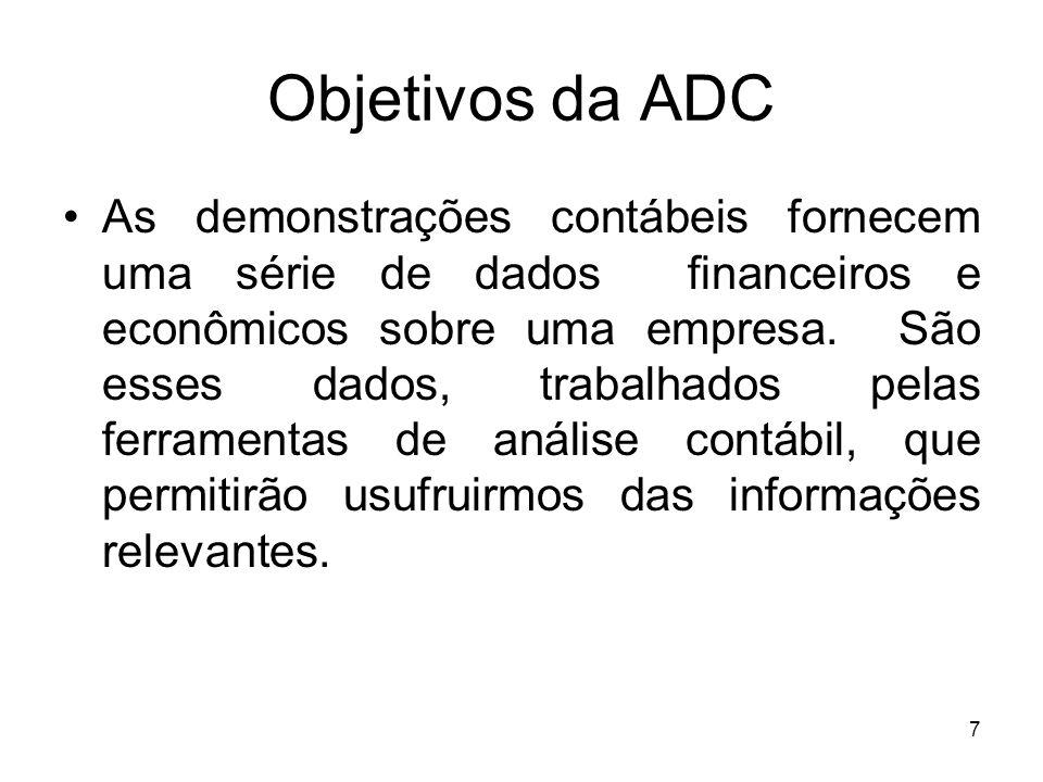 Objetivos da ADC