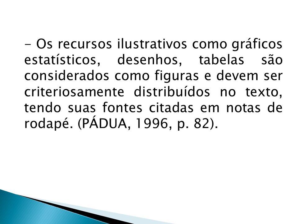 - Os recursos ilustrativos como gráficos estatísticos, desenhos, tabelas são considerados como figuras e devem ser criteriosamente distribuídos no texto, tendo suas fontes citadas em notas de rodapé.