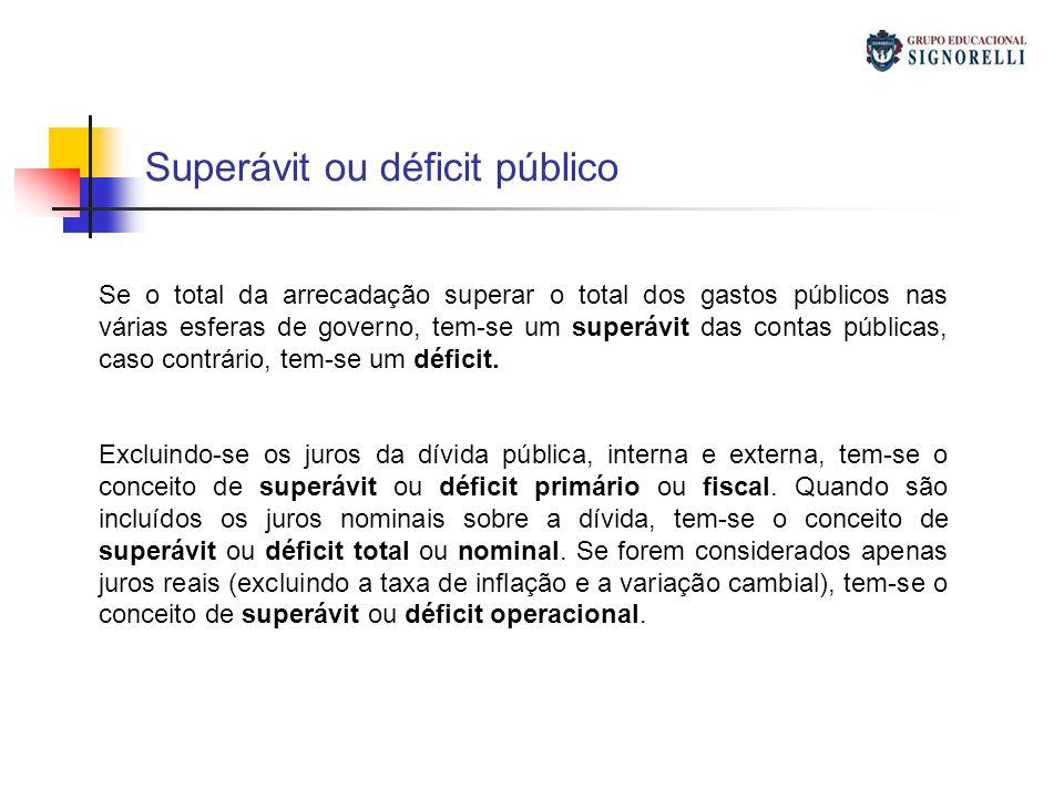 Superávit ou déficit público