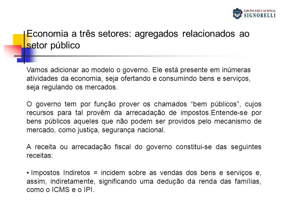 Economia a três setores: agregados relacionados ao setor público