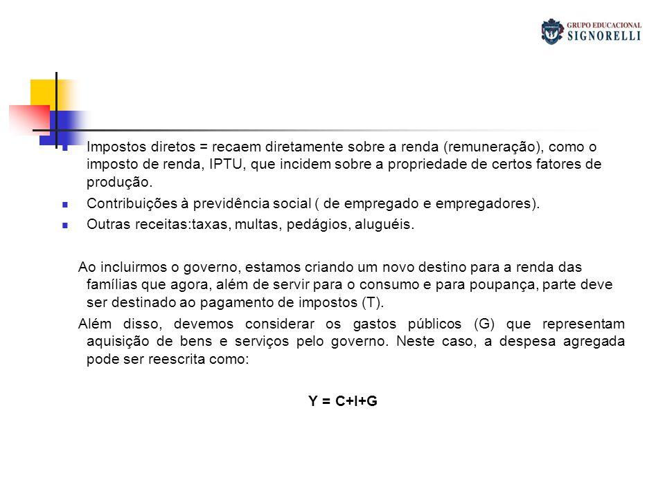 Impostos diretos = recaem diretamente sobre a renda (remuneração), como o imposto de renda, IPTU, que incidem sobre a propriedade de certos fatores de produção.