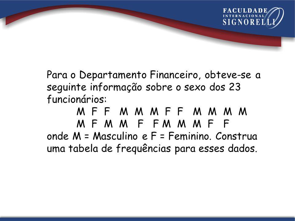 Para o Departamento Financeiro, obteve-se a seguinte informação sobre o sexo dos 23 funcionários: