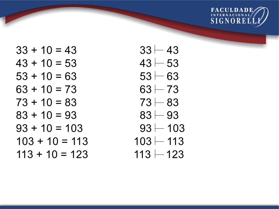 33 + 10 = 43 43 + 10 = 53. 53 + 10 = 63. 63 + 10 = 73. 73 + 10 = 83. 83 + 10 = 93. 93 + 10 = 103.