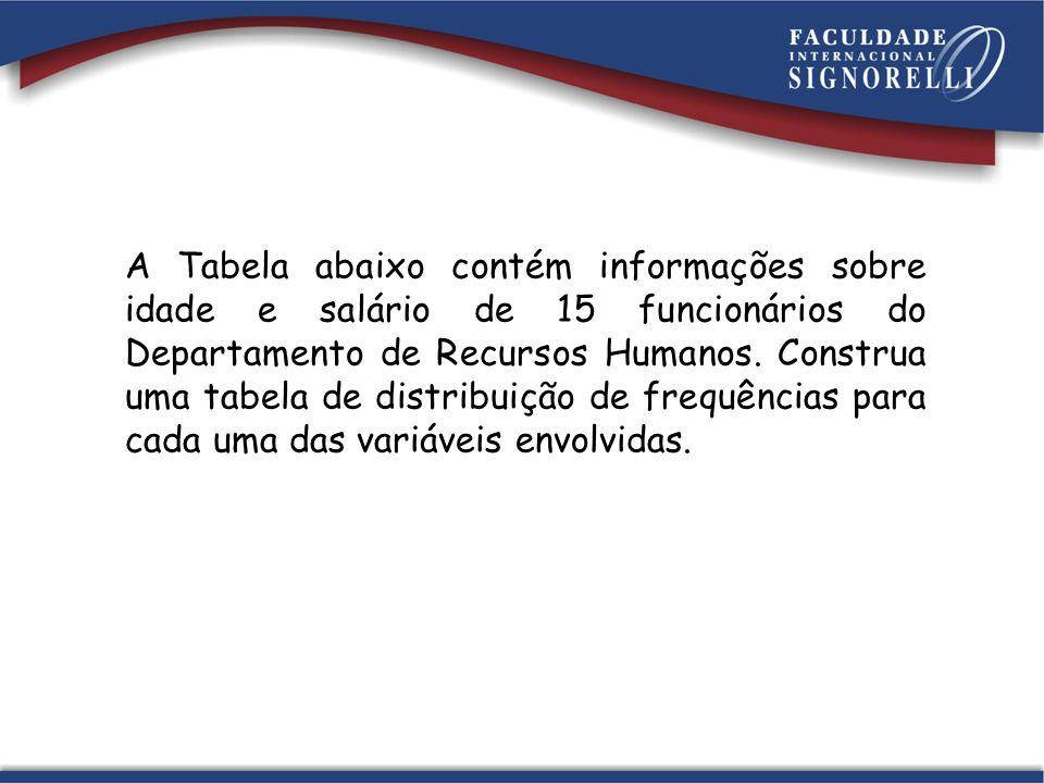 A Tabela abaixo contém informações sobre idade e salário de 15 funcionários do Departamento de Recursos Humanos.