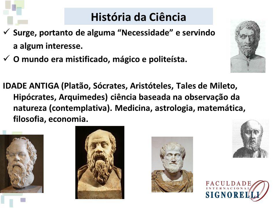 História da Ciência Surge, portanto de alguma Necessidade e servindo