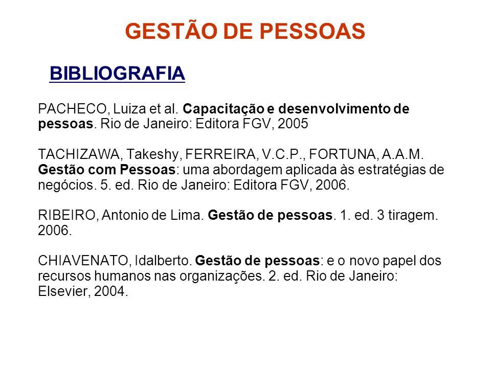 GESTÃO DE PESSOAS BIBLIOGRAFIA