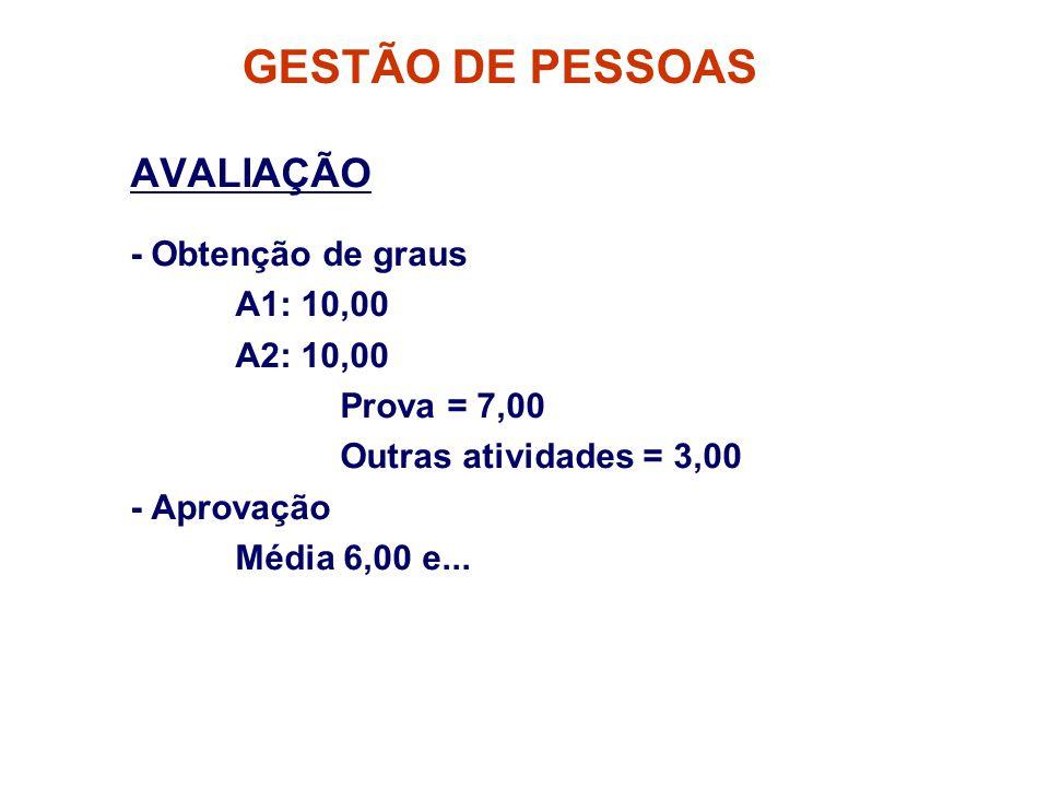 GESTÃO DE PESSOAS AVALIAÇÃO - Obtenção de graus A1: 10,00 A2: 10,00