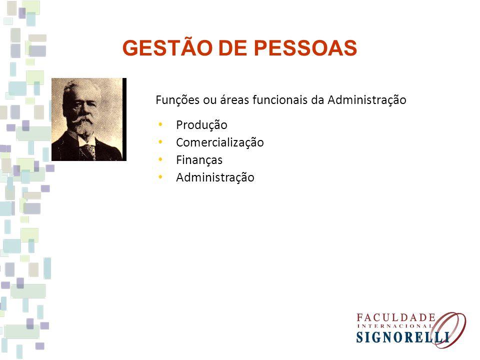GESTÃO DE PESSOAS Funções ou áreas funcionais da Administração