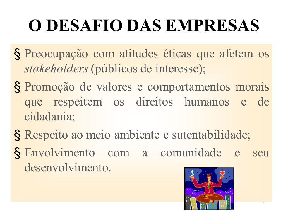 O DESAFIO DAS EMPRESAS Preocupação com atitudes éticas que afetem os stakeholders (públicos de interesse);