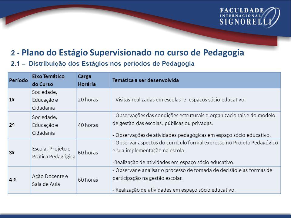 2 - Plano do Estágio Supervisionado no curso de Pedagogia