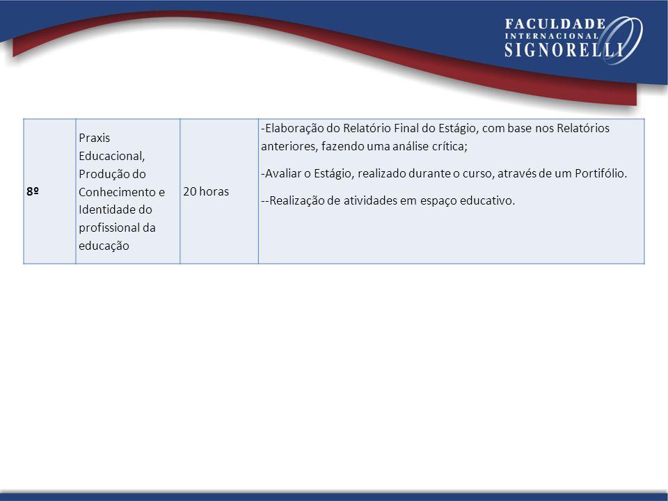 8º Praxis Educacional, Produção do Conhecimento e Identidade do profissional da educação. 20 horas.