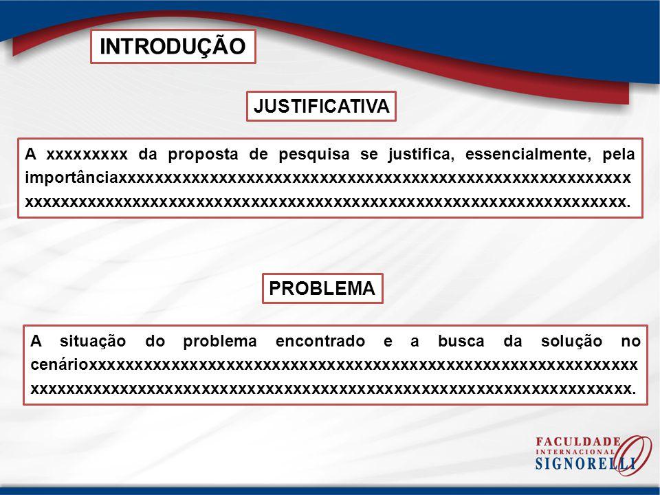 INTRODUÇÃO JUSTIFICATIVA PROBLEMA