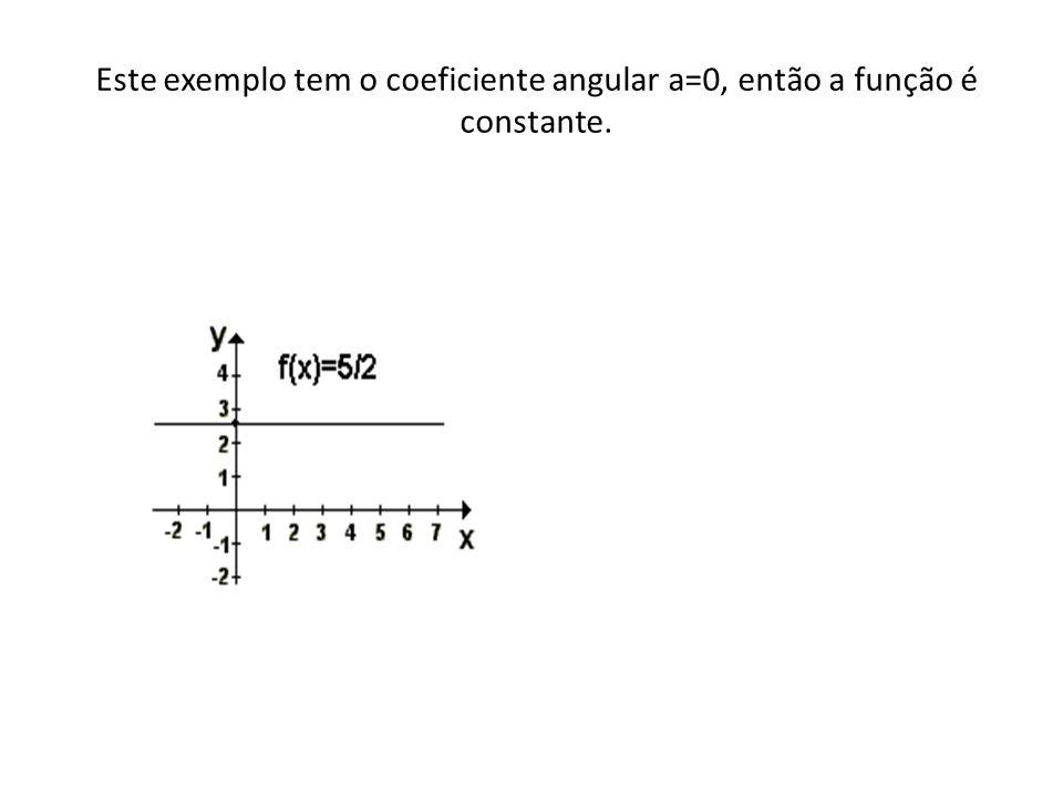 Este exemplo tem o coeficiente angular a=0, então a função é constante.