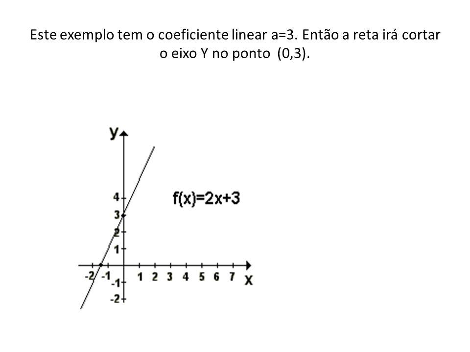 Este exemplo tem o coeficiente linear a=3