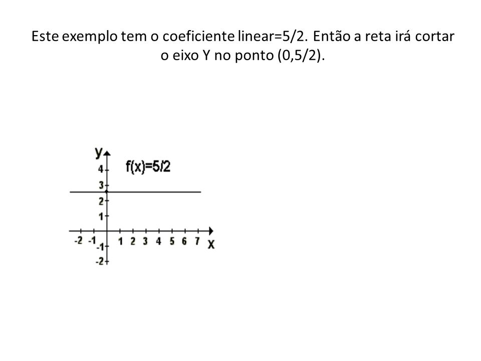 Este exemplo tem o coeficiente linear=5/2