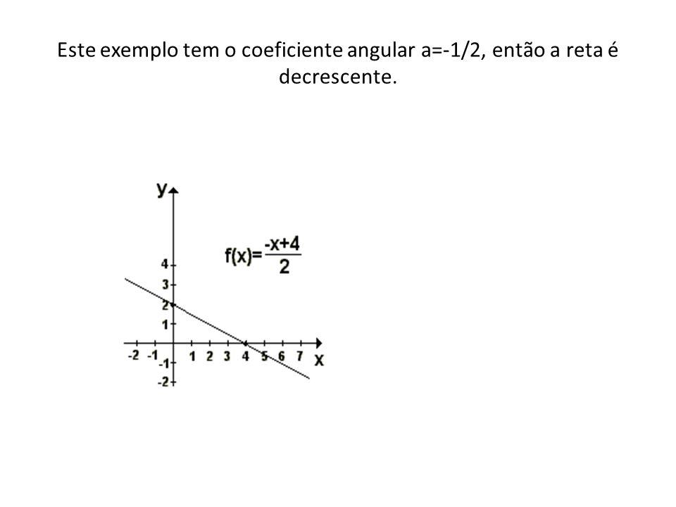 Este exemplo tem o coeficiente angular a=-1/2, então a reta é decrescente.