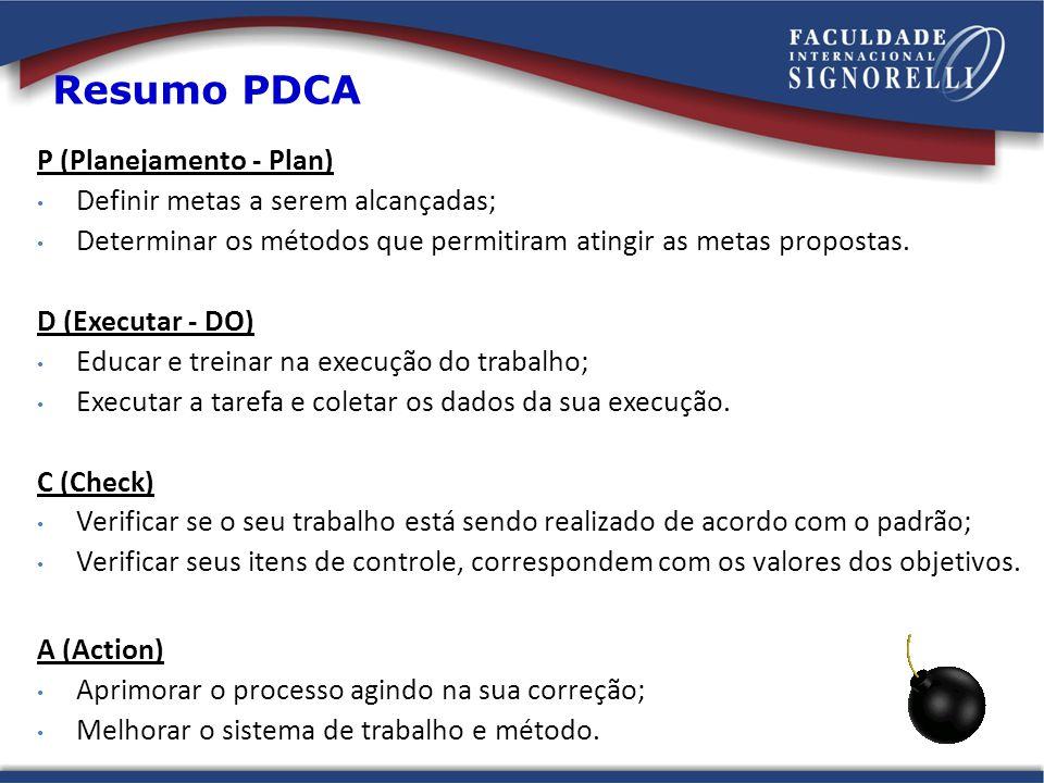 Resumo PDCA P (Planejamento - Plan) Definir metas a serem alcançadas;