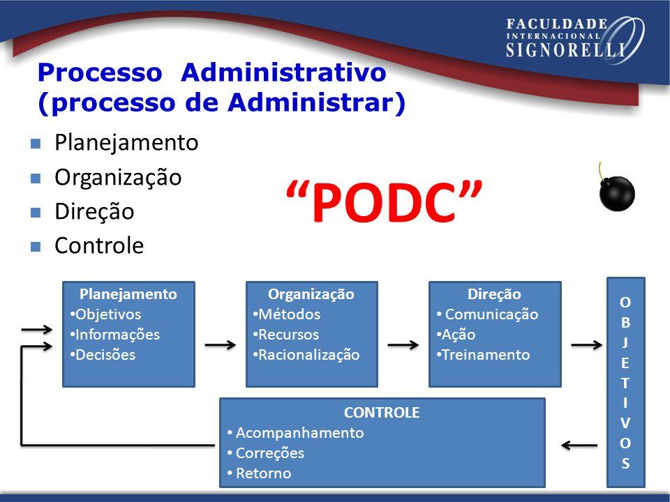 Processo Administrativo (processo de Administrar)