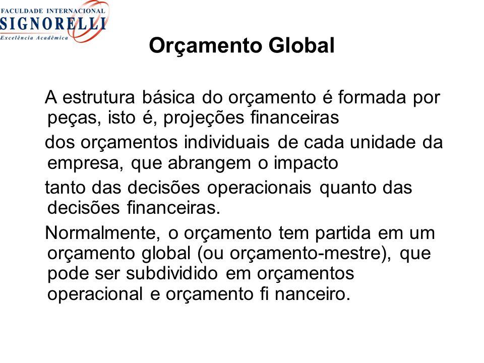Orçamento Global A estrutura básica do orçamento é formada por peças, isto é, projeções financeiras.