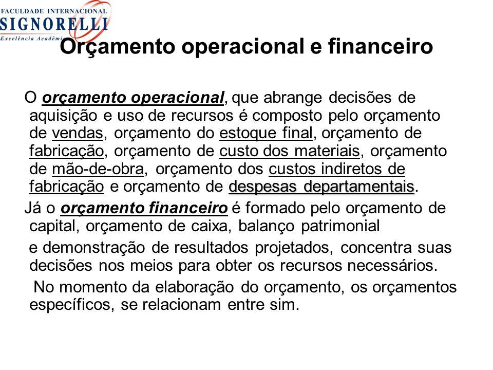 Orçamento operacional e financeiro