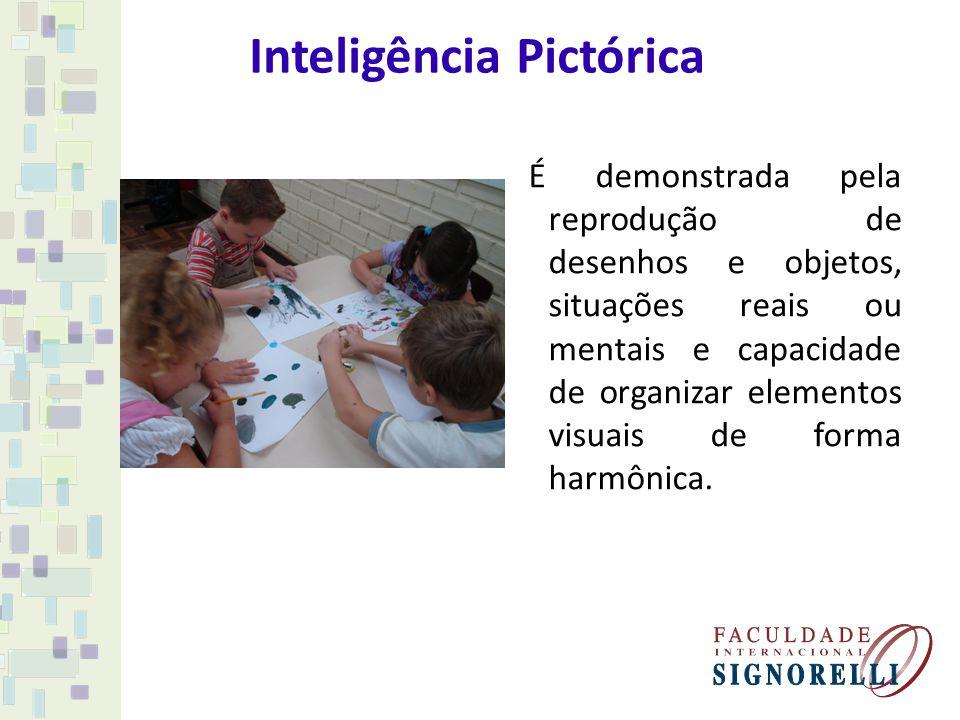 Inteligência Pictórica