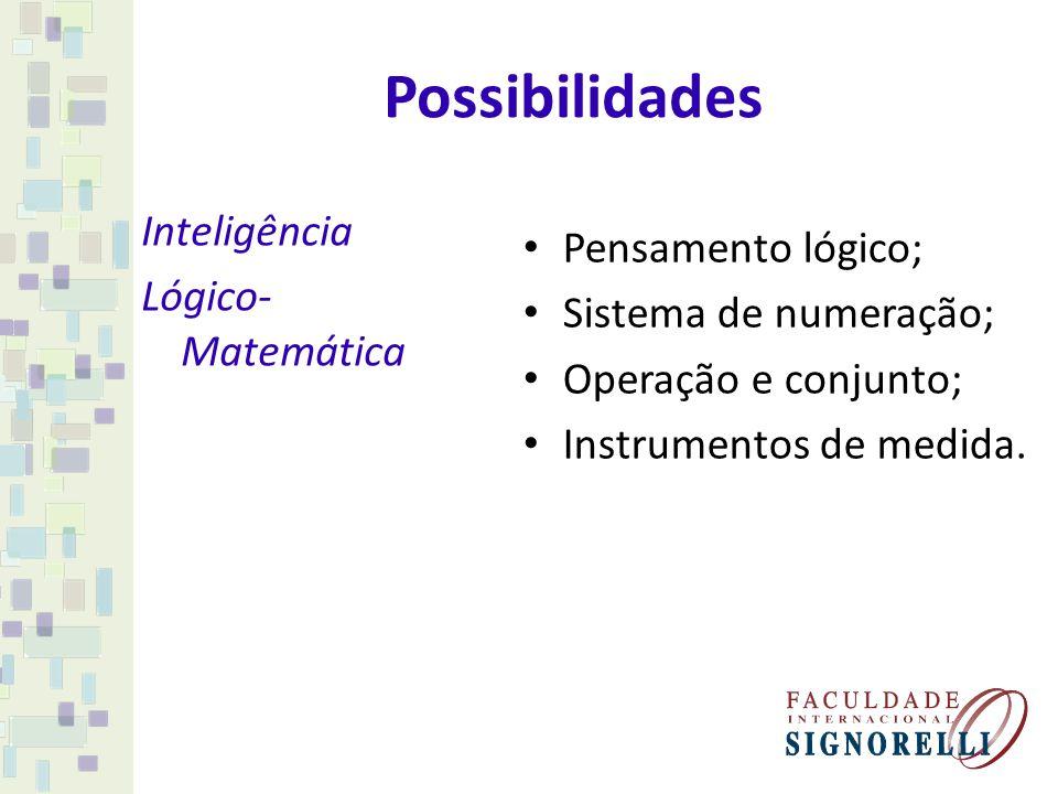 Possibilidades Inteligência Pensamento lógico; Lógico-Matemática