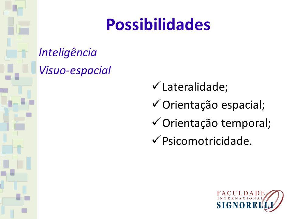 Possibilidades Inteligência Visuo-espacial Lateralidade;