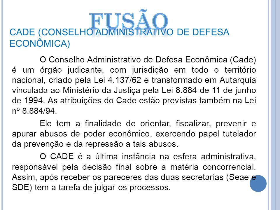 CADE (CONSELHO ADMINISTRATIVO DE DEFESA ECONÔMICA)