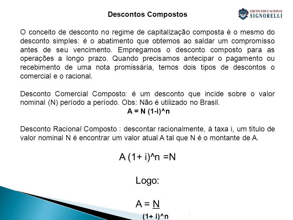 A (1+ i)^n =N Logo: A = N Descontos Compostos