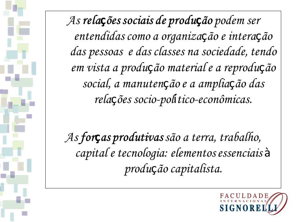 As relações sociais de produção podem ser entendidas como a organização e interação das pessoas e das classes na sociedade, tendo em vista a produção material e a reprodução social, a manutenção e a ampliação das relações socio-político-econômicas.