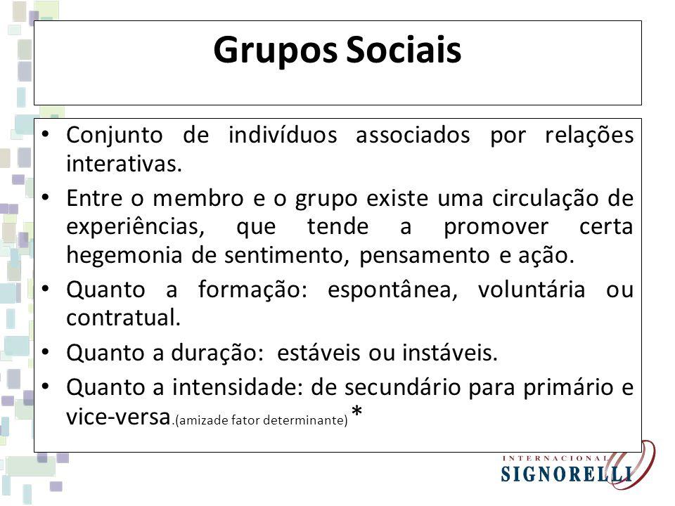Grupos Sociais Conjunto de indivíduos associados por relações interativas.