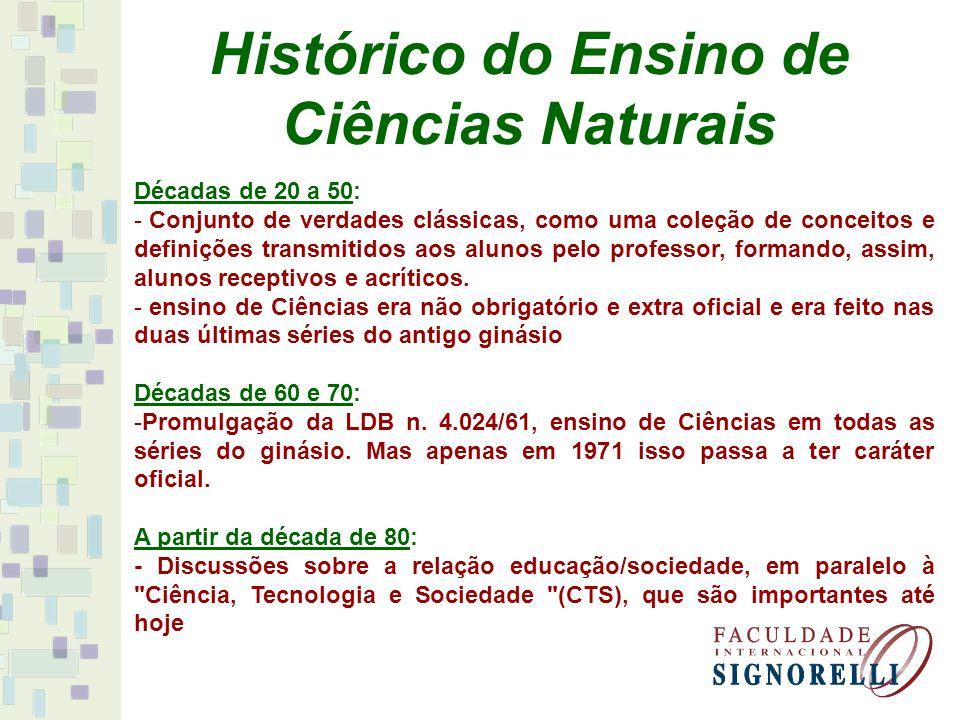 Histórico do Ensino de Ciências Naturais