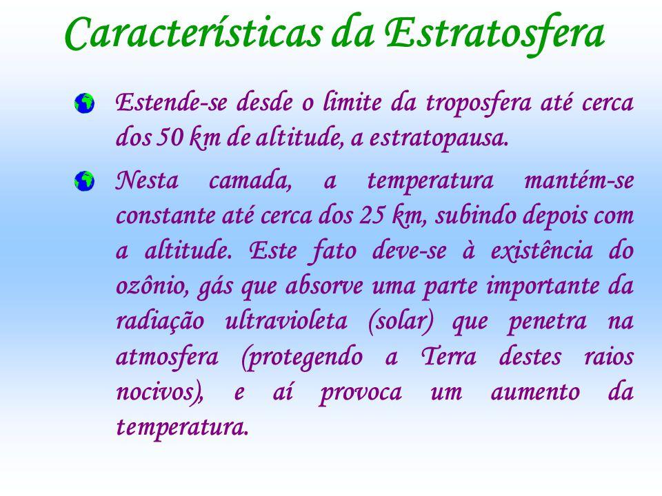 Características da Estratosfera