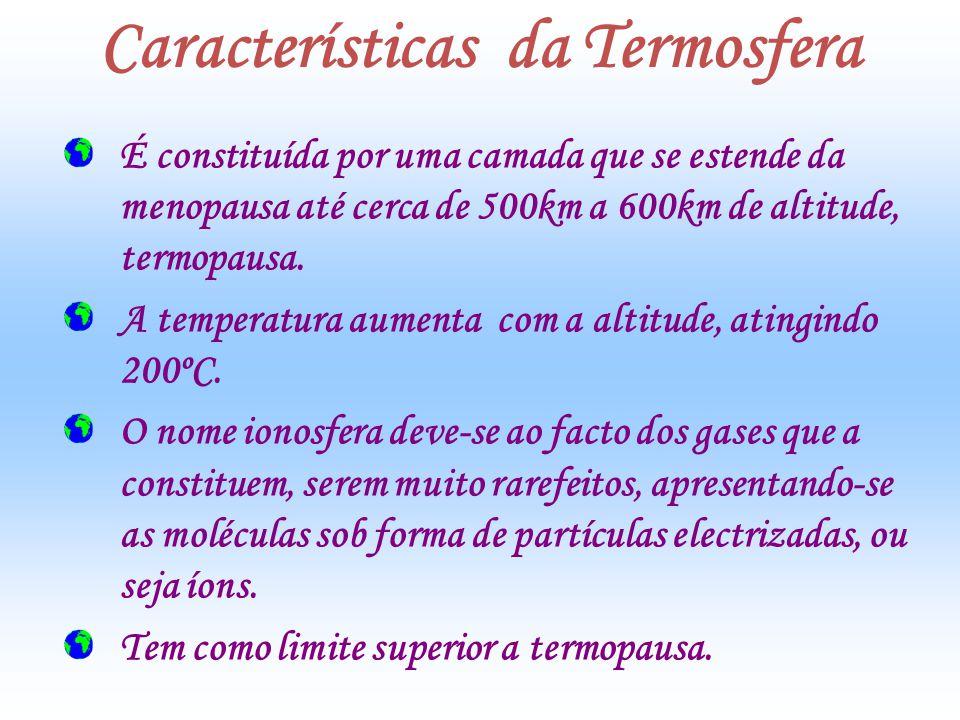 Características da Termosfera