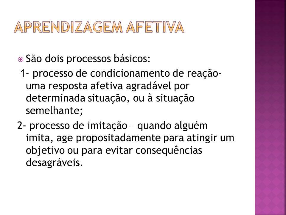 Aprendizagem afetiva São dois processos básicos: