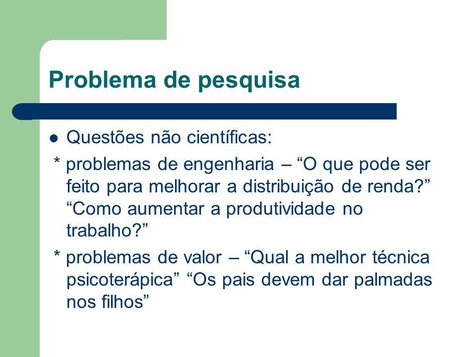 Problema de pesquisa Questões não científicas: