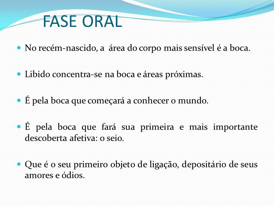 FASE ORAL No recém-nascido, a área do corpo mais sensível é a boca.