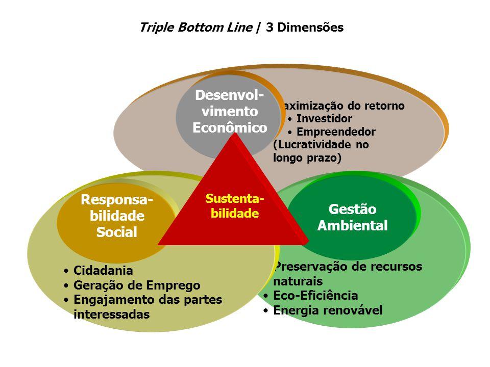 Triple Bottom Line / 3 Dimensões