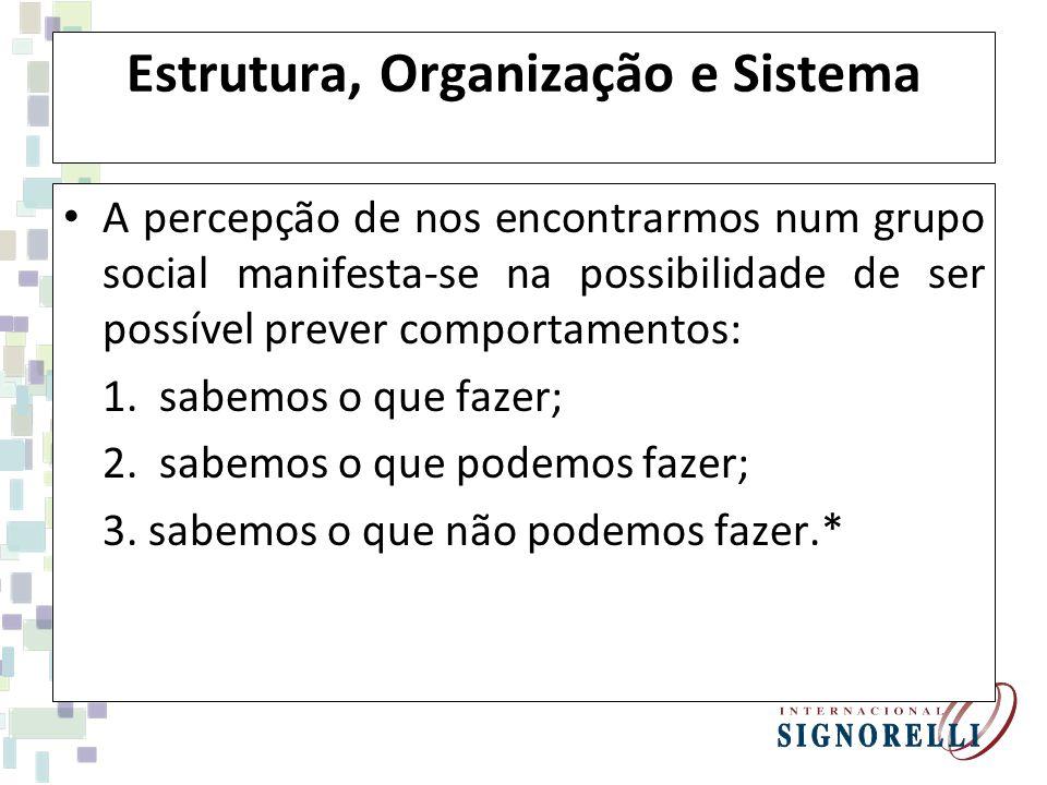 Estrutura, Organização e Sistema